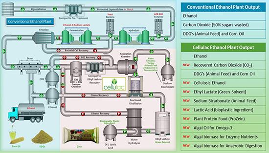 Ethanol-Plant-Visual-small